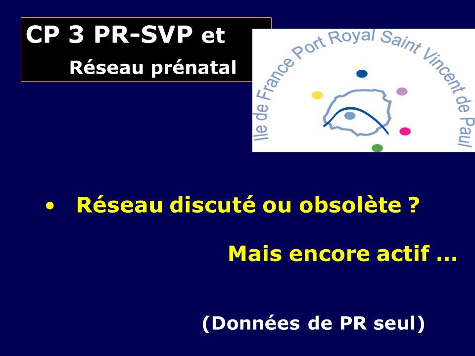 CP 3 PR-SVP et Réseau prénatal Réseau discuté ou obsolète ? Mais encore actif … (Données de PR seul)