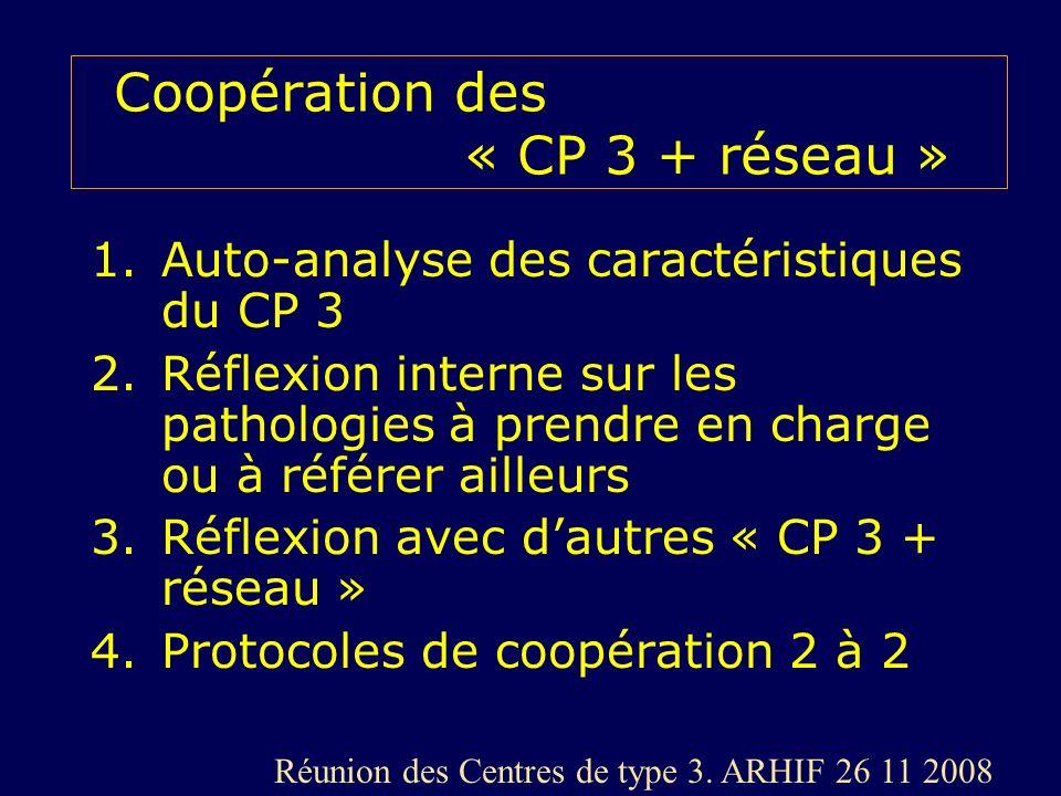 Coopération des « CP 3 + réseau » 1.Auto-analyse des caractéristiques du CP 3 2.Réflexion interne sur les pathologies à prendre en charge ou à référer