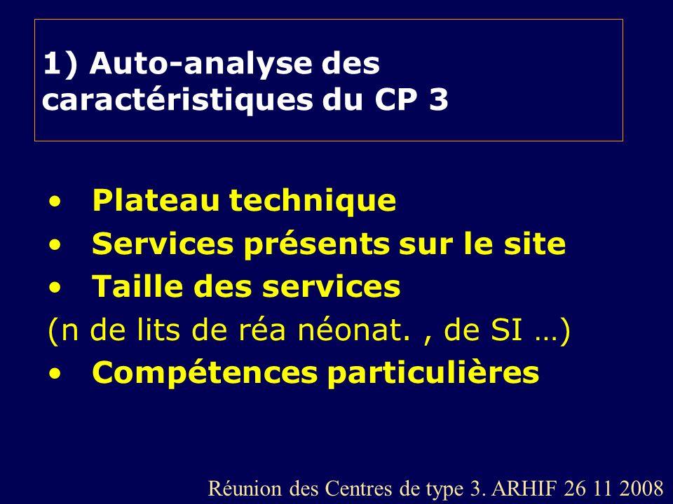 1) Auto-analyse des caractéristiques du CP 3 Plateau technique Services présents sur le site Taille des services (n de lits de réa néonat., de SI …) C