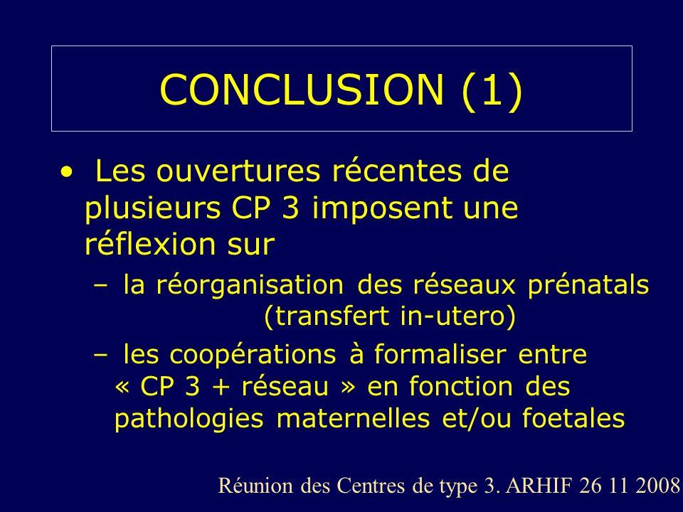 CONCLUSION (1) Les ouvertures récentes de plusieurs CP 3 imposent une réflexion sur – la réorganisation des réseaux prénatals (transfert in-utero) – l