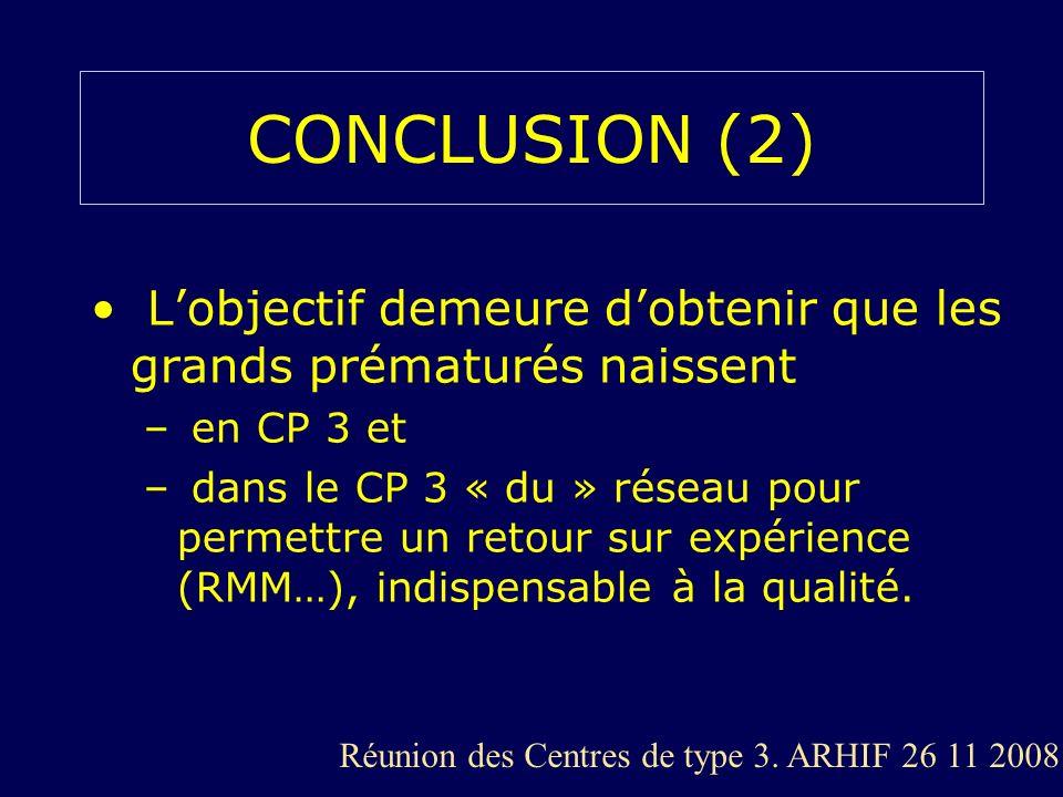 CONCLUSION (2) Lobjectif demeure dobtenir que les grands prématurés naissent – en CP 3 et – dans le CP 3 « du » réseau pour permettre un retour sur ex