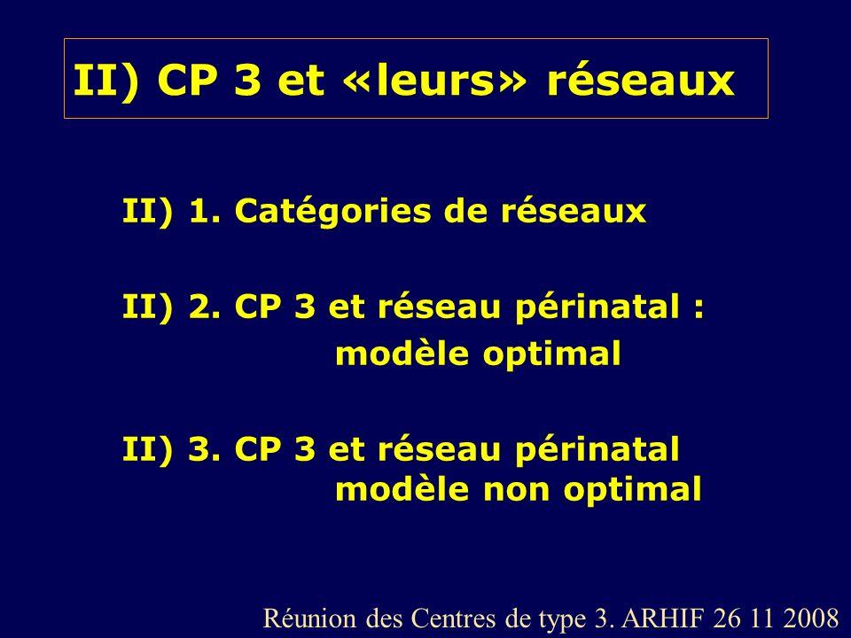 II) CP 3 et «leurs» réseaux II) 1. Catégories de réseaux II) 2. CP 3 et réseau périnatal : modèle optimal II) 3. CP 3 et réseau périnatal modèle non o