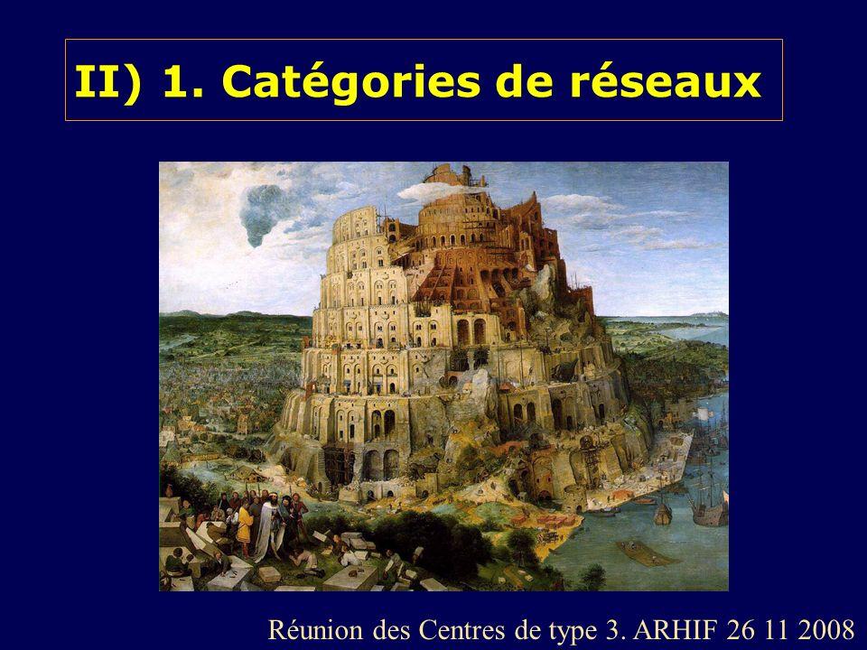 II) 1. Catégories de réseaux Réunion des Centres de type 3. ARHIF 26 11 2008