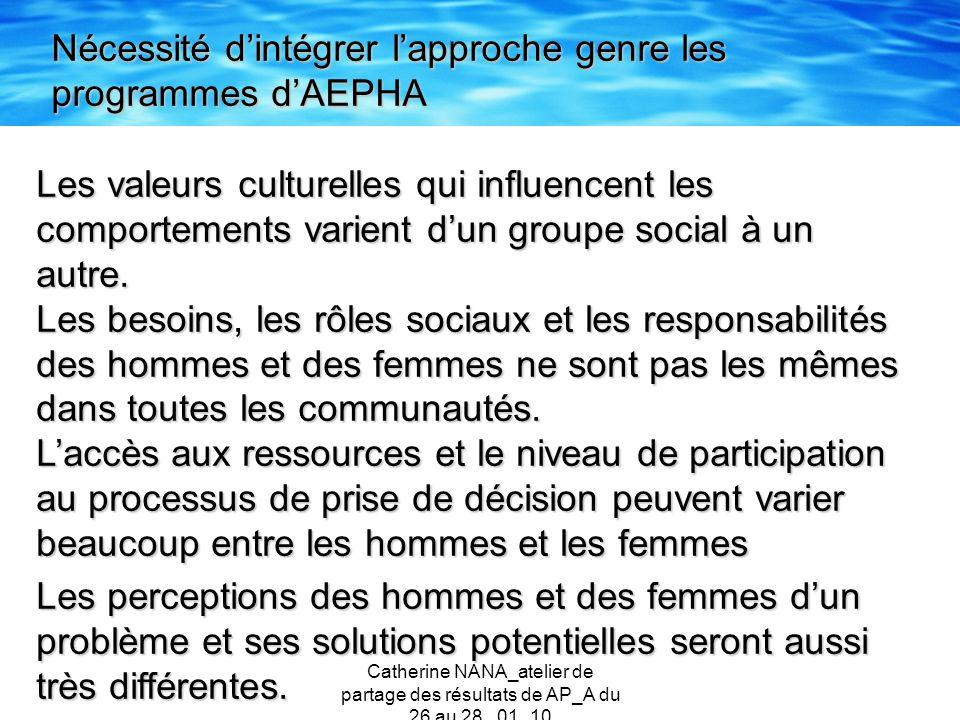 Catherine NANA_atelier de partage des résultats de AP_A du 26 au 28 _01_10 Les valeurs culturelles qui influencent les comportements varient dun group