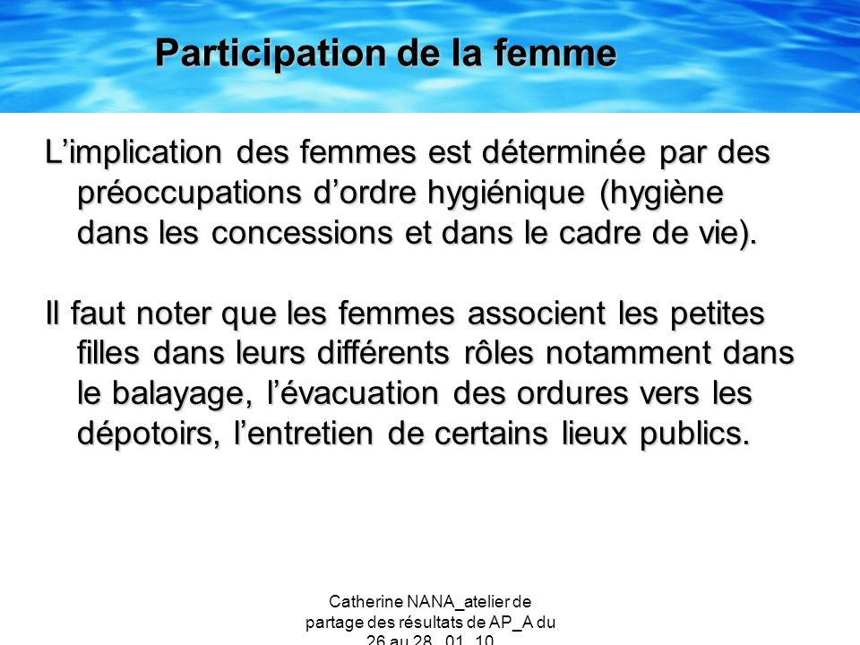 Catherine NANA_atelier de partage des résultats de AP_A du 26 au 28 _01_10 Limplication des femmes est déterminée par des préoccupations dordre hygién