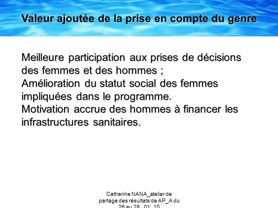 Catherine NANA_atelier de partage des résultats de AP_A du 26 au 28 _01_10 Meilleure participation aux prises de décisions des femmes et des hommes ;