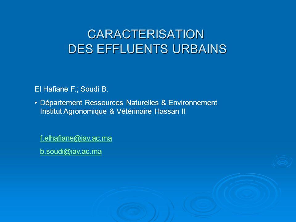 Valeurs des principaux paramètres de pollution des eaux usées du campus de lIAV Paramètreminimummaximummoyennedéviation standard pH6,47,46,90,29 T (°C)14,827,119,53,1 CE (µS/cm)113018801290260 MST (mg/l)75612481036203 MVT (mg/l)14653838192 MES (mg/l)14647633085 MVS (mg/l)9530219057 DCO (mg/l)4801400800202 DBO 5 (mg/l)200780390139 NTK (mg/l)28,2104,17225,3 N-NH 4 + (mg/l)14,871,045,916,2 N-NO 3 - (mg/l)00,340,12 N-NO 2 - (mg/l)00,290,080,11 P T (mg/l)4,312,18,22,3 P T soluble (mg/l)3,110,26,83,0 P-PO 4 3- (mg/l)2,78,55,71,4 H & G (mg/l)21664012 Cl - (mg/l)24031028728 CF (10 7 unité/100) CT (10 8 unité/100) 0,4 0,23 9,0 5,0 3,6 1,12 1,1 1,02 Œufs helminthes/l1,113,07,05,6