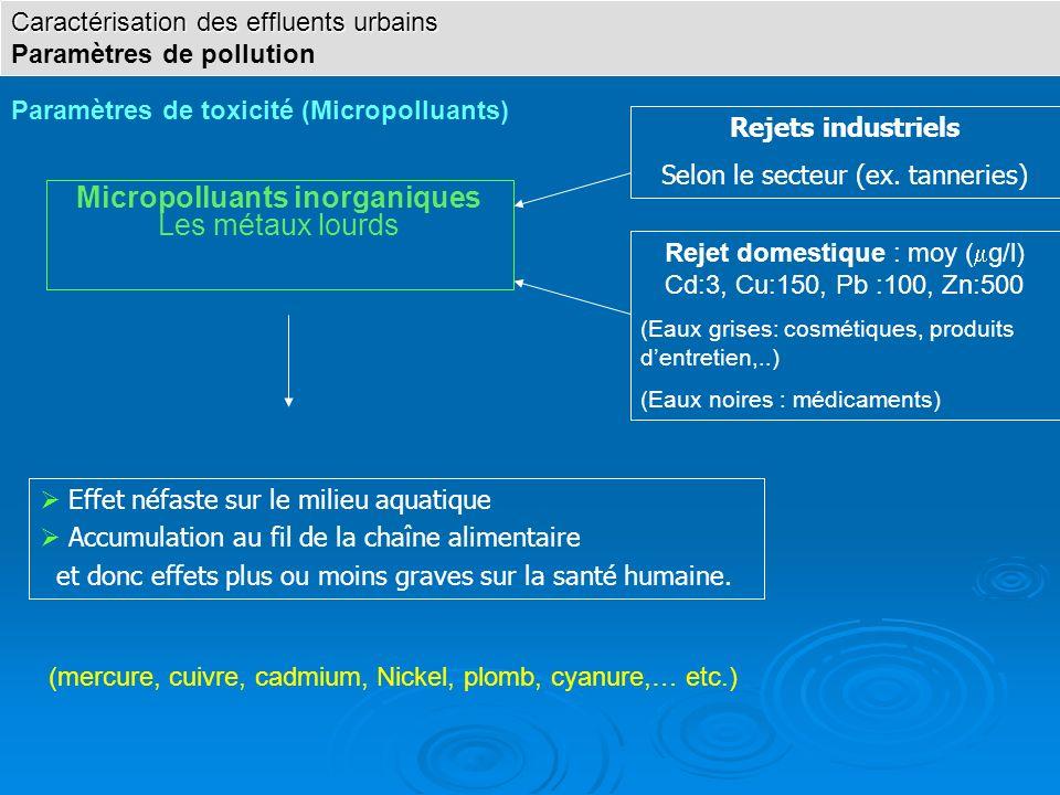 Micropolluants inorganiques Les métaux lourds Effet néfaste sur le milieu aquatique Accumulation au fil de la chaîne alimentaire et donc effets plus o