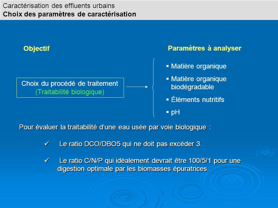 Objectif Paramètres à analyser Caractérisation des effluents urbains Choix des paramètres de caractérisation Choix du procédé de traitement (Traitabil