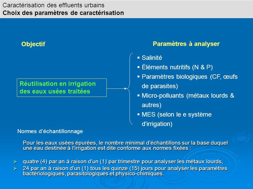 Objectif Paramètres à analyser Réutilisation en irrigation des eaux usées traitées Salinité Éléments nutritifs (N & P) Paramètres biologiques (CF, œuf