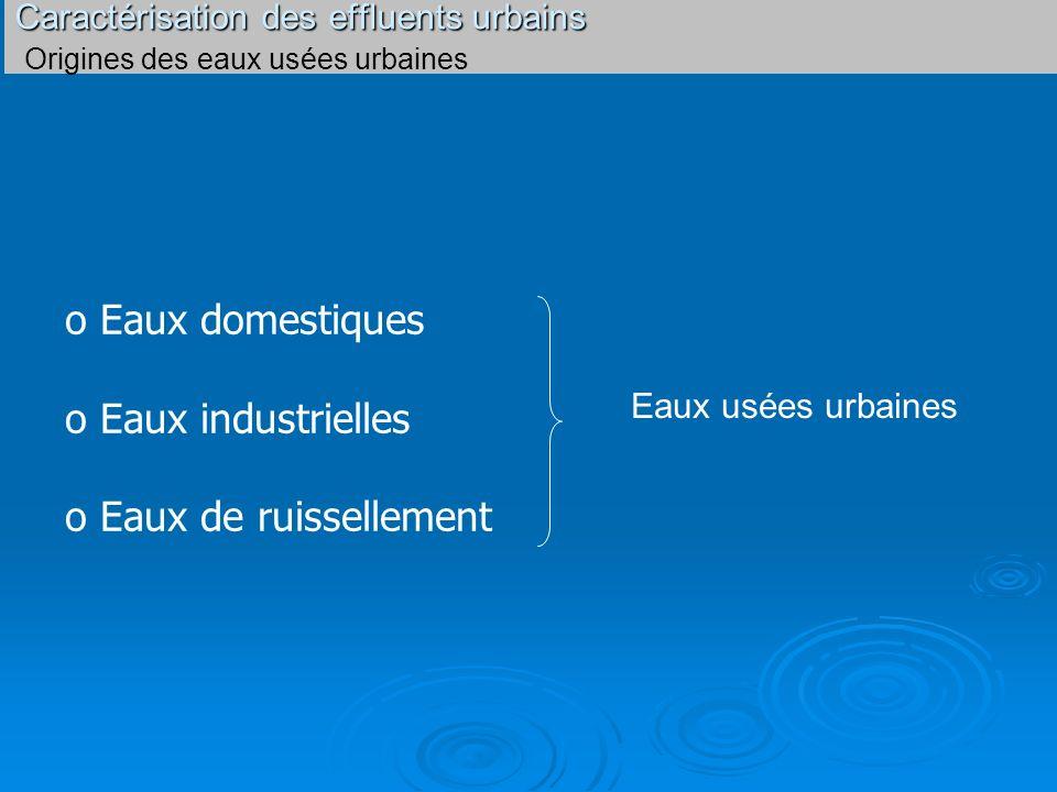 Caractérisation des effluents urbains Caractérisation des effluents urbains Origines des eaux usées urbaines o Eaux domestiques o Eaux industrielles o