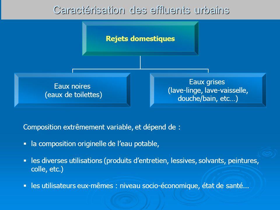 Caractérisation des effluents urbains Composition extrêmement variable, et dépend de : la composition originelle de leau potable, les diverses utilisa