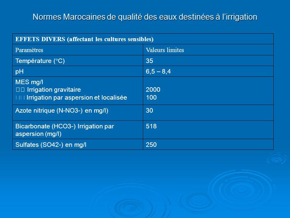 EFFETS DIVERS (affectant les cultures sensibles) ParamètresValeurs limites Température (°C)35 pH6,5 – 8,4 MES mg/l Irrigation gravitaire Irrigation pa