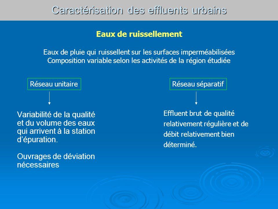 Variabilité de la qualité et du volume des eaux qui arrivent à la station dépuration. Ouvrages de déviation nécessaires Effluent brut de qualité relat