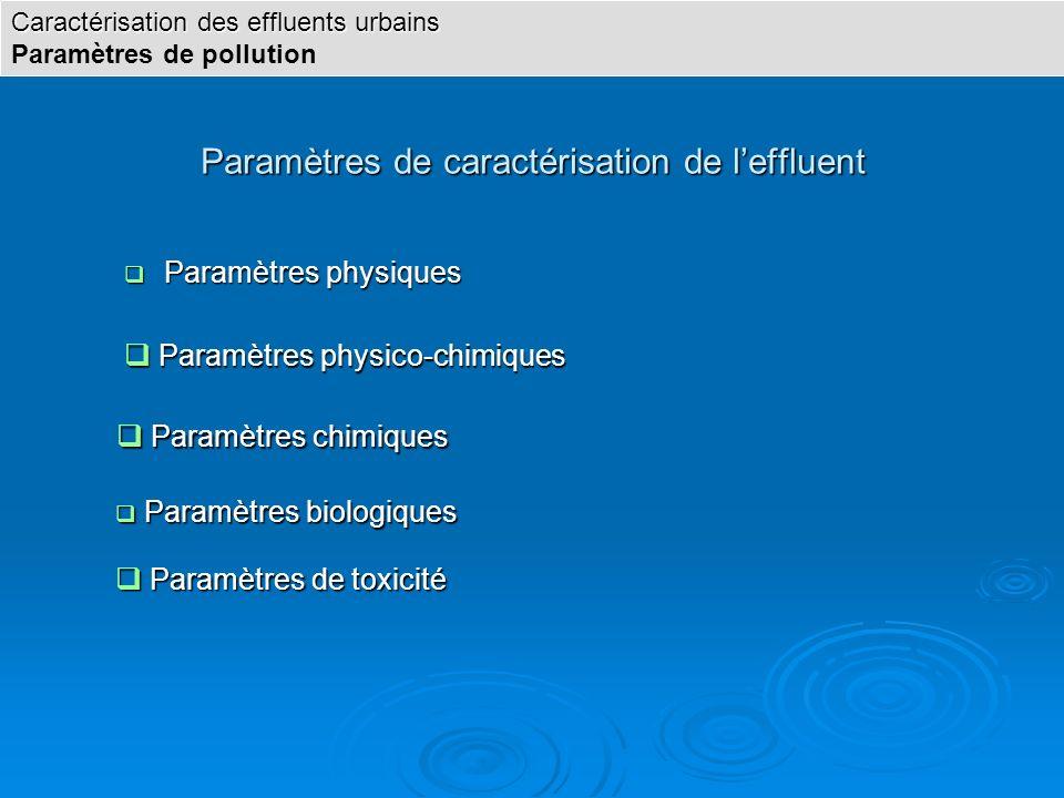 Paramètres de caractérisation de leffluent Paramètres physiques Paramètres physiques Caractérisation des effluents urbains Paramètres de pollution Par