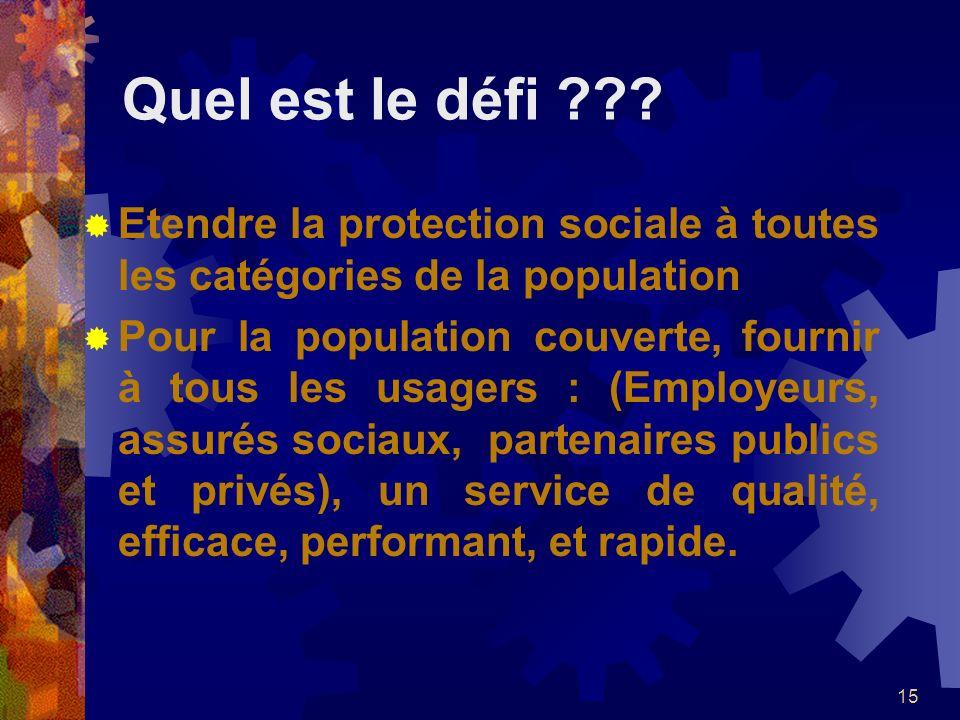 15 Quel est le défi ??? Etendre la protection sociale à toutes les catégories de la population Pour la population couverte, fournir à tous les usagers