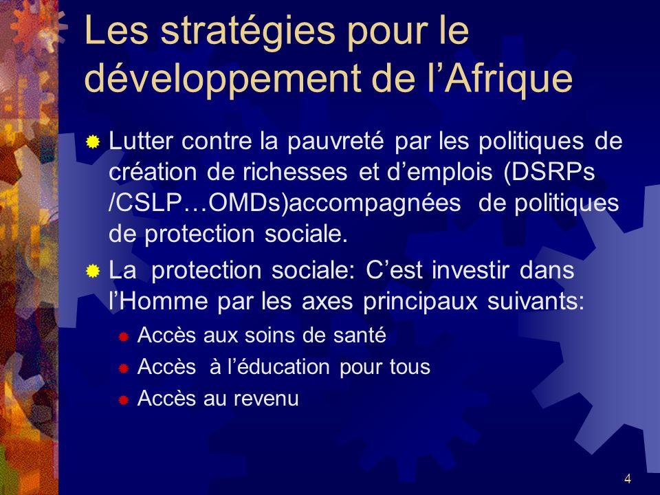 4 Les stratégies pour le développement de lAfrique Lutter contre la pauvreté par les politiques de création de richesses et demplois (DSRPs /CSLP…OMDs