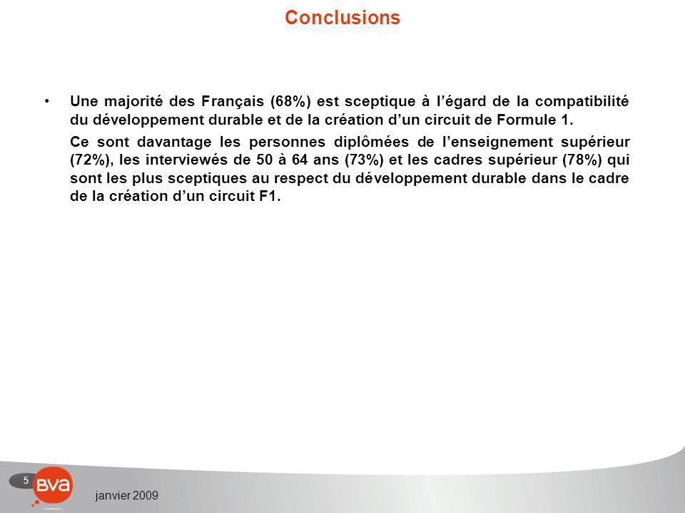 5 janvier 2009 Conclusions Une majorité des Français (68%) est sceptique à légard de la compatibilité du développement durable et de la création dun circuit de Formule 1.