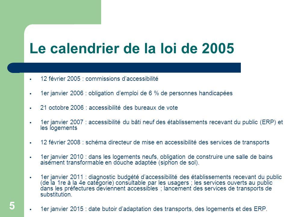 5 Le calendrier de la loi de 2005 12 février 2005 : commissions daccessibilité 1er janvier 2006 : obligation demploi de 6 % de personnes handicapées 2