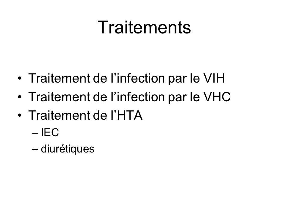 Traitements Traitement de linfection par le VIH Traitement de linfection par le VHC Traitement de lHTA –IEC –diurétiques