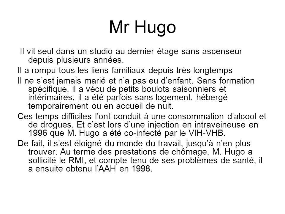 Mr Hugo Il vit seul dans un studio au dernier étage sans ascenseur depuis plusieurs années. Il a rompu tous les liens familiaux depuis très longtemps