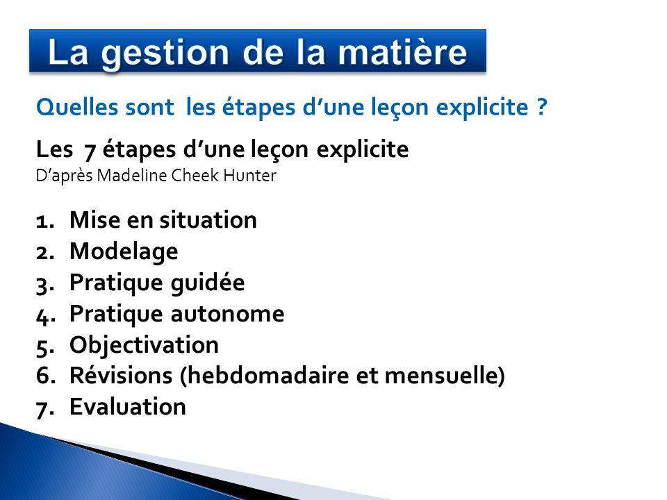 Les 7 étapes dune leçon explicite Daprès Madeline Cheek Hunter 1.Mise en situation 2.Modelage 3.Pratique guidée 4.Pratique autonome 5.Objectivation 6.