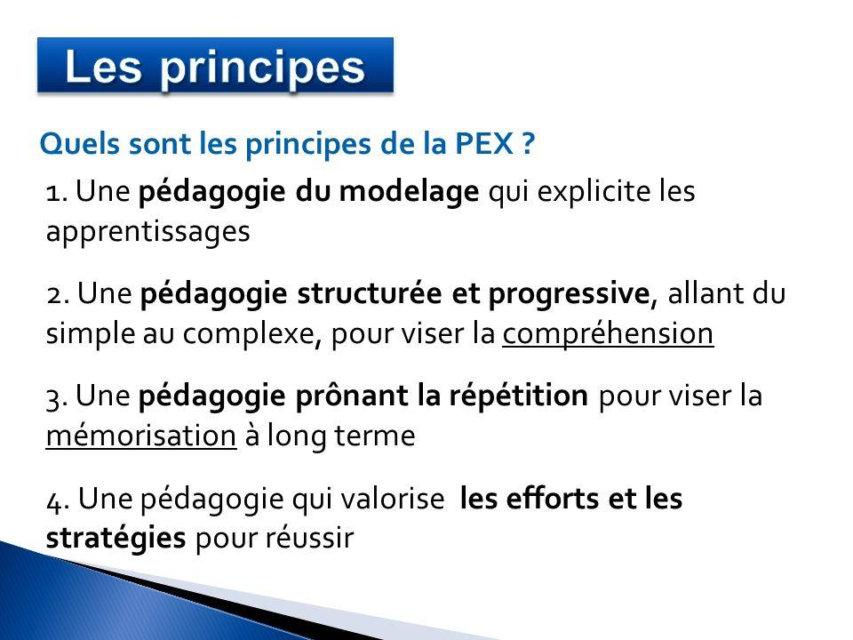 1. Une pédagogie du modelage qui explicite les apprentissages 2. Une pédagogie structurée et progressive, allant du simple au complexe, pour viser la