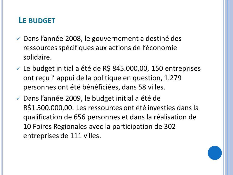 L E BUDGET Dans lannée 2008, le gouvernement a destiné des ressources spécifiques aux actions de léconomie solidaire.