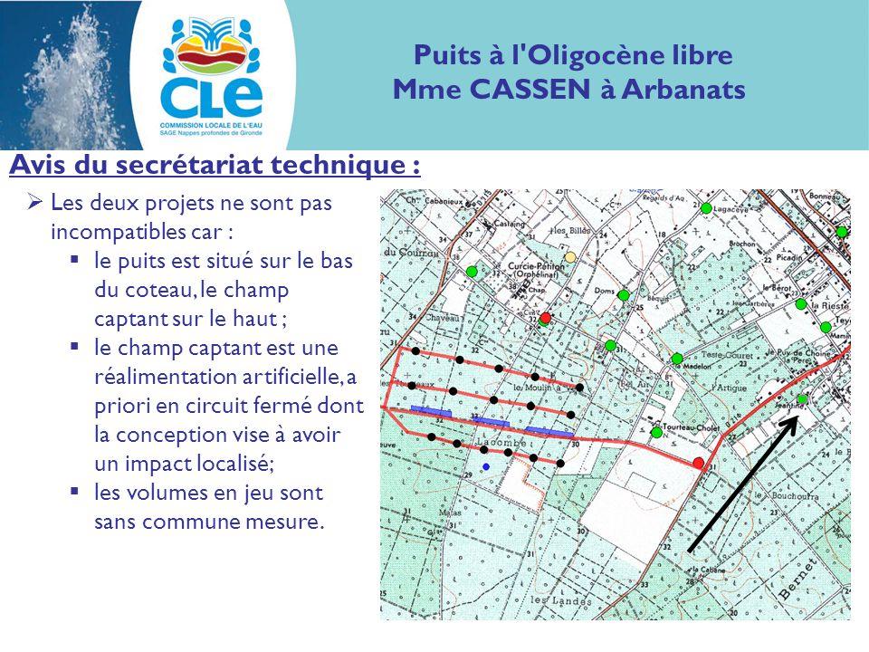 Avis du secrétariat technique : Les deux projets ne sont pas incompatibles car : le puits est situé sur le bas du coteau, le champ captant sur le haut