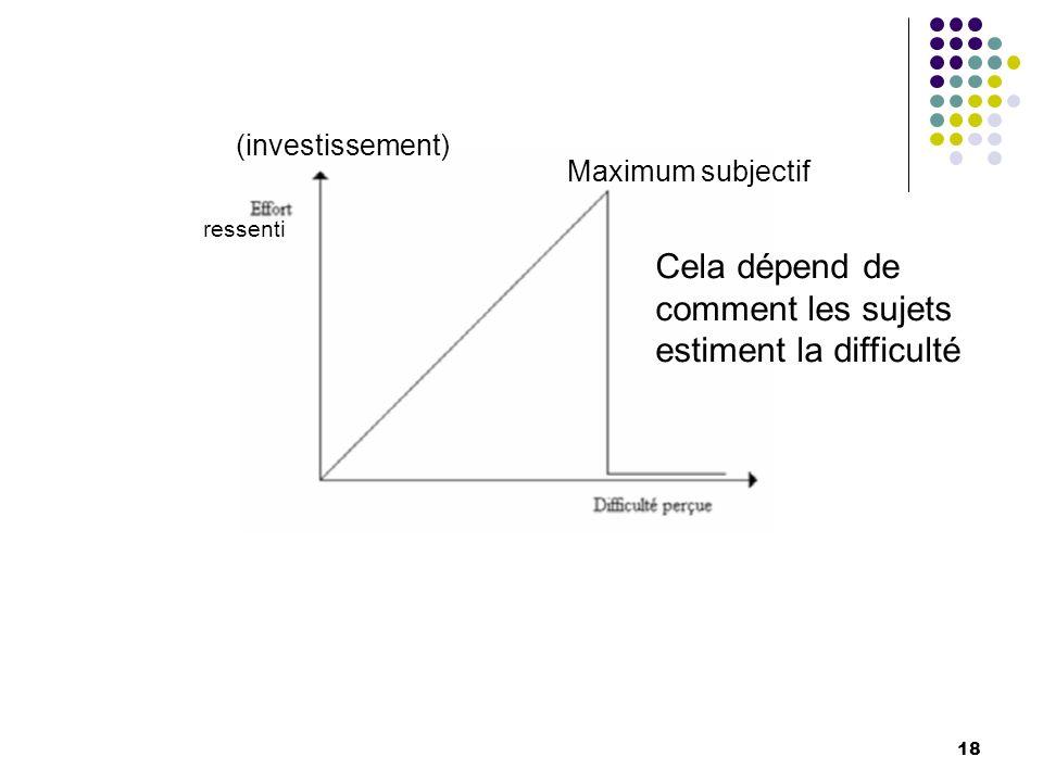 Cela dépend de comment les sujets estiment la difficulté ressenti Maximum subjectif (investissement) 18