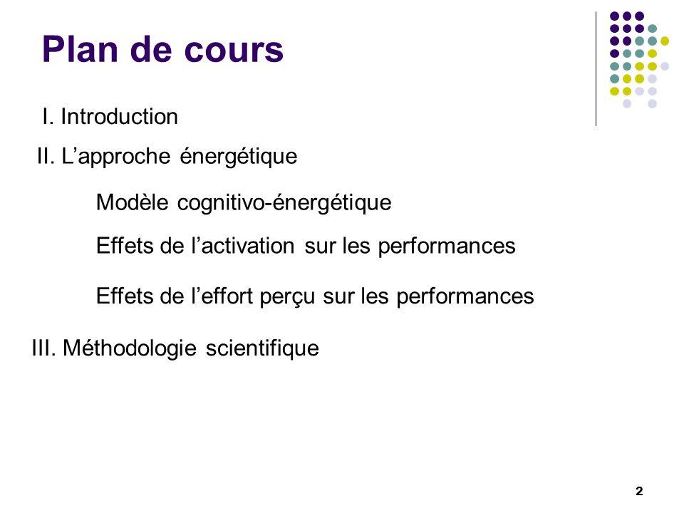 Plan de cours I. Introduction Modèle cognitivo-énergétique Effets de lactivation sur les performances Effets de leffort perçu sur les performances II.