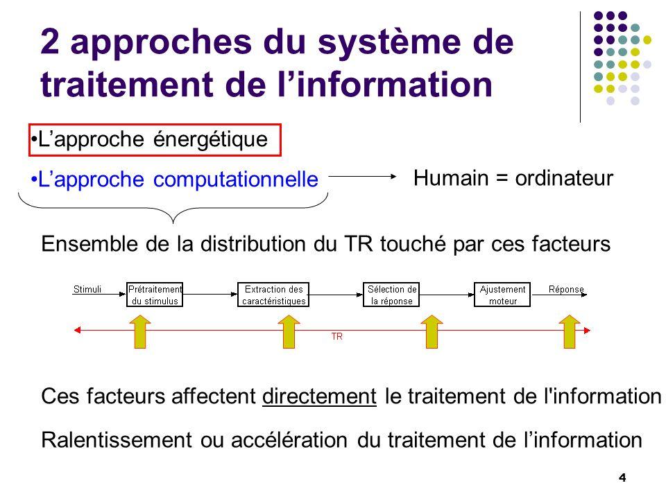 2 approches du système de traitement de linformation Lapproche énergétique Lapproche computationnelle Ralentissement ou accélération du traitement de