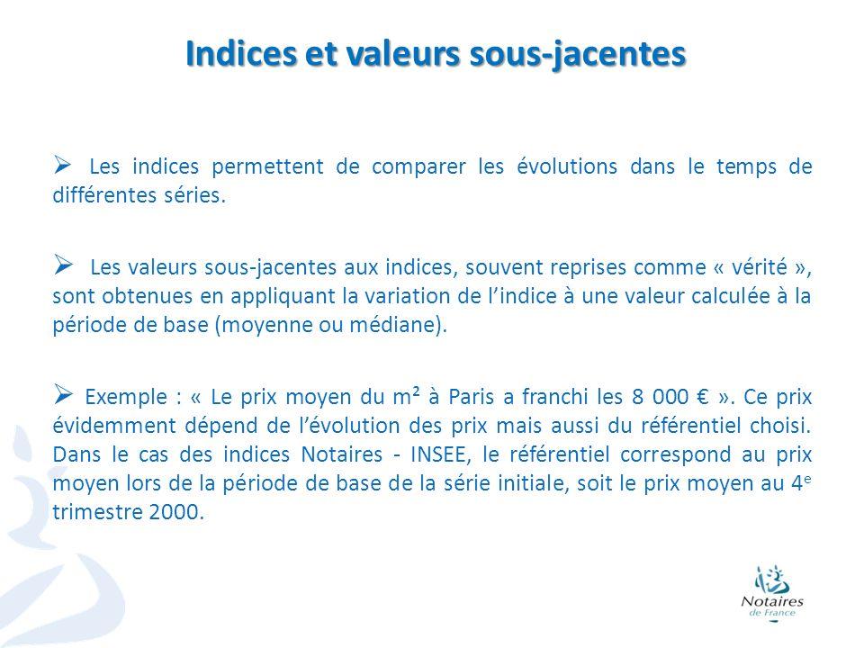 10 Les indices permettent de comparer les évolutions dans le temps de différentes séries. Les valeurs sous-jacentes aux indices, souvent reprises comm