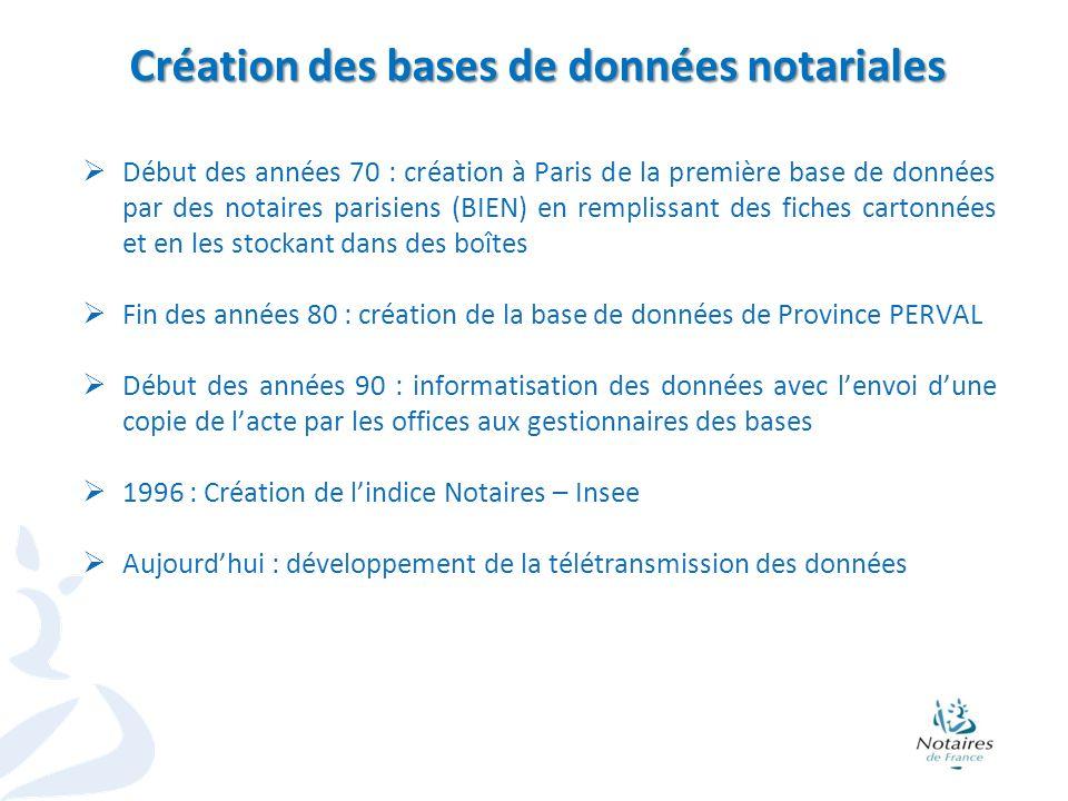 2 Début des années 70 : création à Paris de la première base de données par des notaires parisiens (BIEN) en remplissant des fiches cartonnées et en l