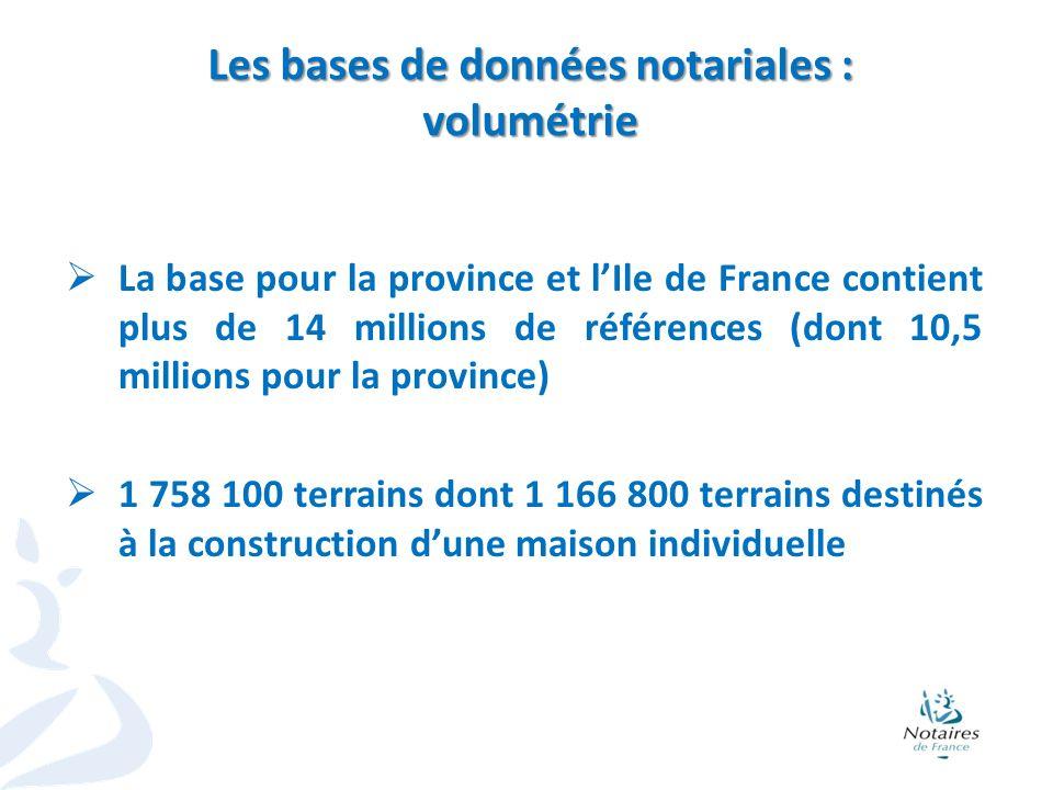 5 Les bases de données notariales : volumétrie La base pour la province et lIle de France contient plus de 14 millions de références (dont 10,5 millions pour la province) 1 758 100 terrains dont 1 166 800 terrains destinés à la construction dune maison individuelle