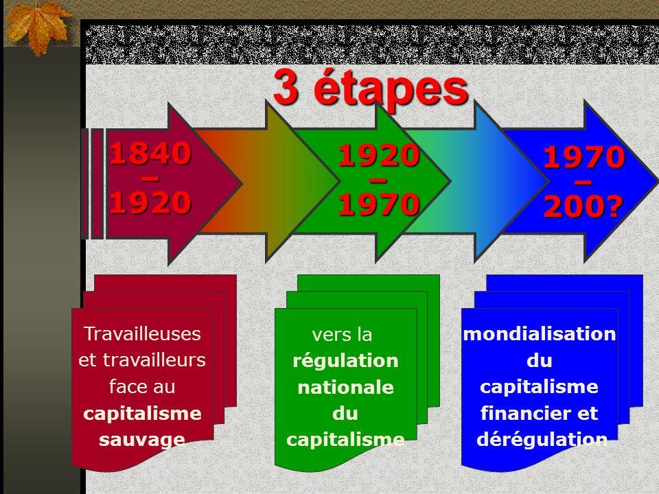 3 étapes 1840 –1920 1920 –1970 1970 –200? vers la régulation nationale du capitalisme Travailleuses et travailleurs face au capitalisme sauvage mondia