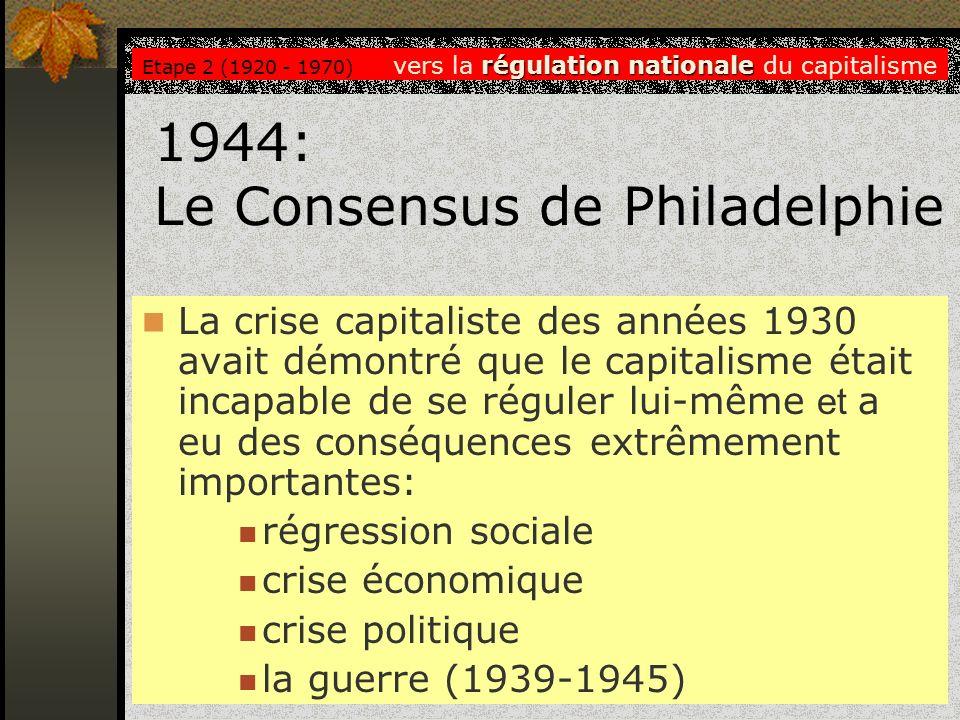 1944: Le Consensus de Philadelphie La crise capitaliste des années 1930 avait démontré que le capitalisme était incapable de se réguler lui-même et a