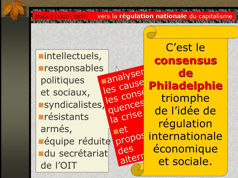 intellectuels, responsables politiques et sociaux, syndicalistes, résistants armés, équipe réduite du secrétariat de lOIT analysent les causes et les