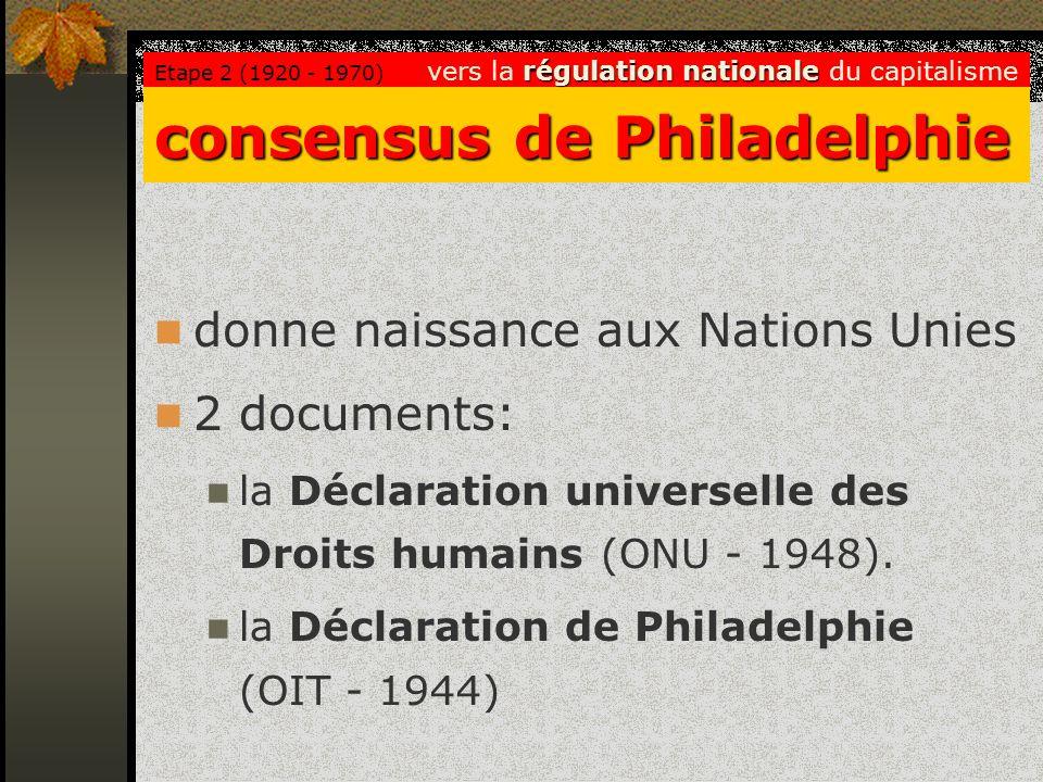consensus de Philadelphie donne naissance aux Nations Unies 2 documents: la Déclaration universelle des Droits humains (ONU - 1948). la Déclaration de