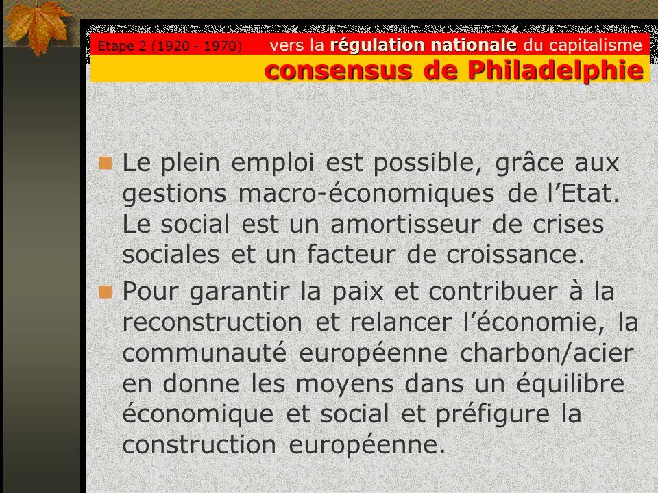 Le plein emploi est possible, grâce aux gestions macro-économiques de lEtat. Le social est un amortisseur de crises sociales et un facteur de croissan