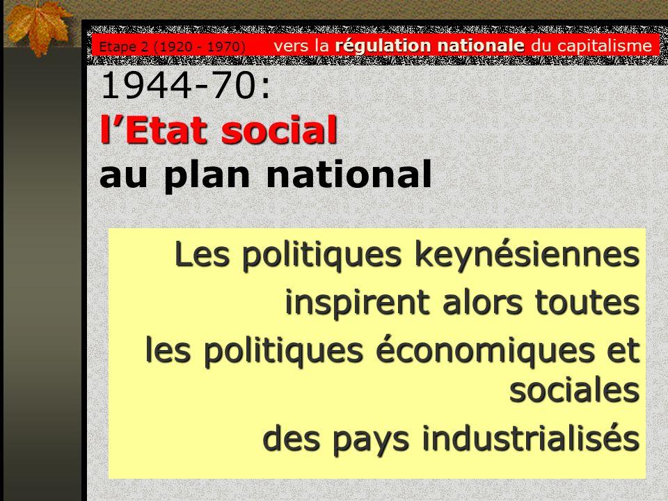 lEtat social 1944-70: lEtat social au plan national Les politiques keynésiennes inspirent alors toutes les politiques économiques et sociales des pays