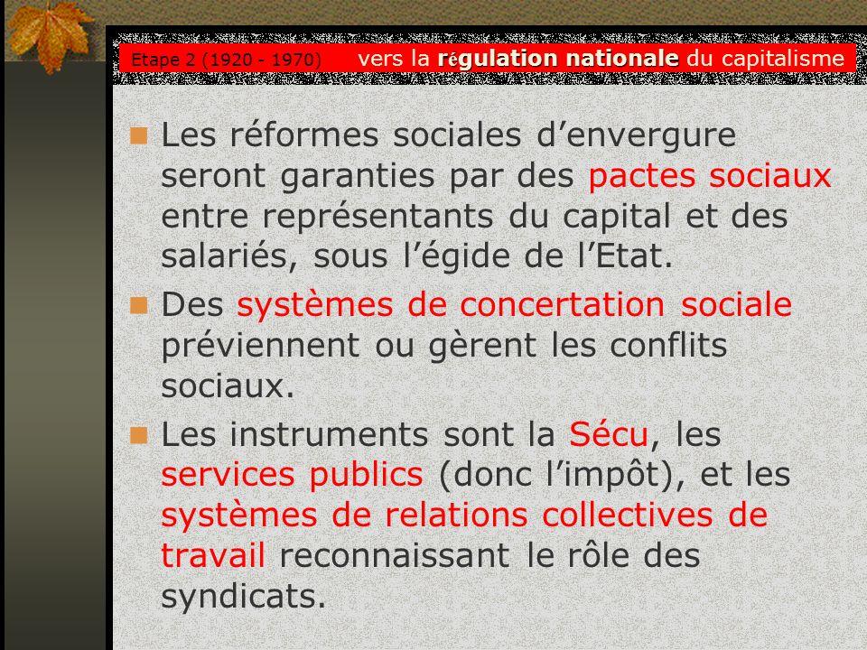 Les réformes sociales denvergure seront garanties par des pactes sociaux entre représentants du capital et des salariés, sous légide de lEtat. Des sys