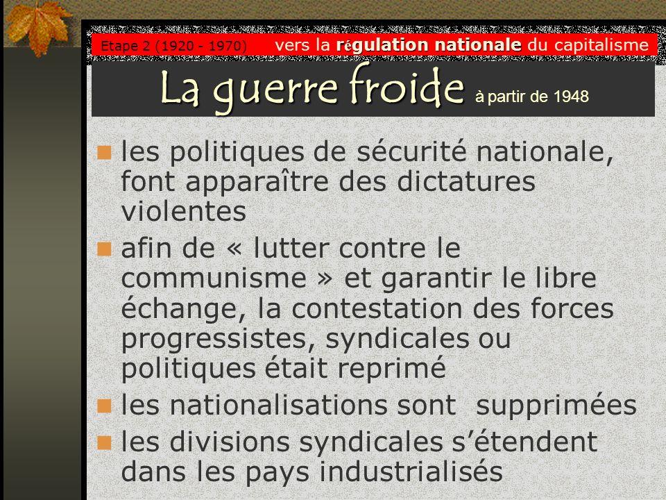 les politiques de sécurité nationale, font apparaître des dictatures violentes afin de « lutter contre le communisme » et garantir le libre échange, l