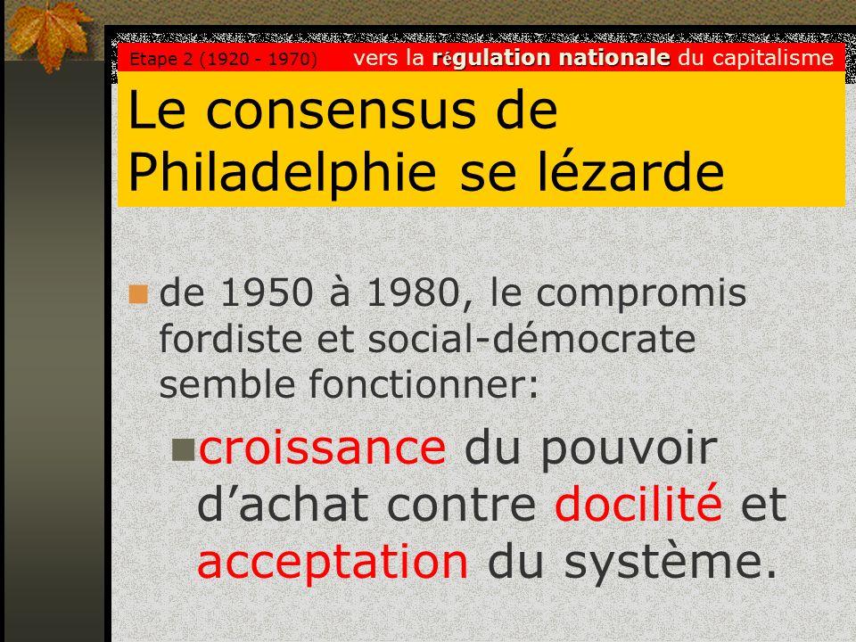 Le consensus de Philadelphie se lézarde de 1950 à 1980, le compromis fordiste et social-démocrate semble fonctionner: croissance du pouvoir dachat con