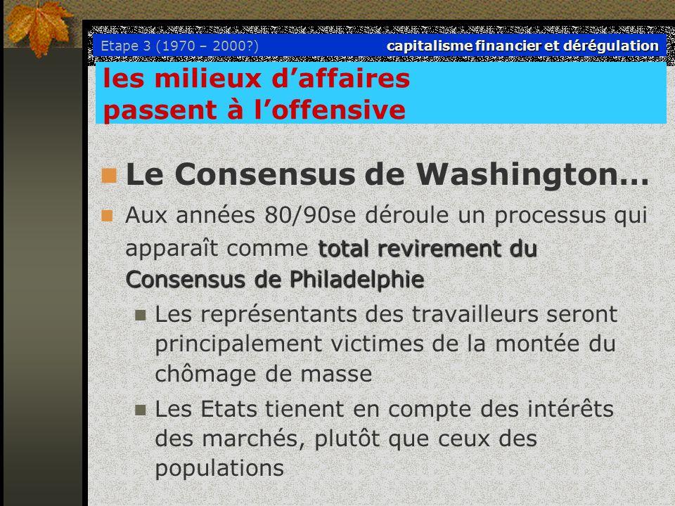 Le Consensus de Washington… total revirement du Consensus de Philadelphie Aux années 80/90se déroule un processus qui apparaît comme total revirement