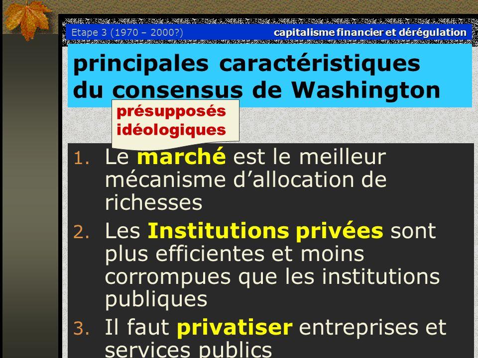 1. Le marché est le meilleur mécanisme dallocation de richesses 2. Les Institutions privées sont plus efficientes et moins corrompues que les institut