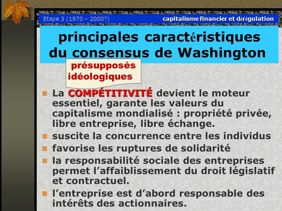 COMPÉTITIVITÉ La COMPÉTITIVITÉ devient le moteur essentiel, garante les valeurs du capitalisme mondialisé : propriété privée, libre entreprise, libre