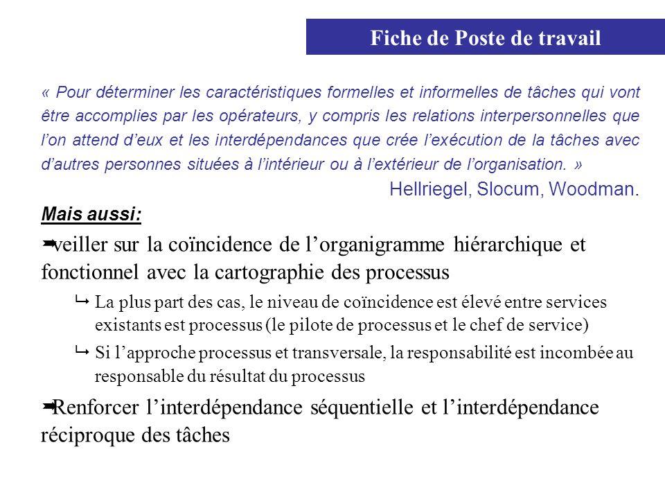 Fiche de Poste de travail « Pour déterminer les caractéristiques formelles et informelles de tâches qui vont être accomplies par les opérateurs, y com