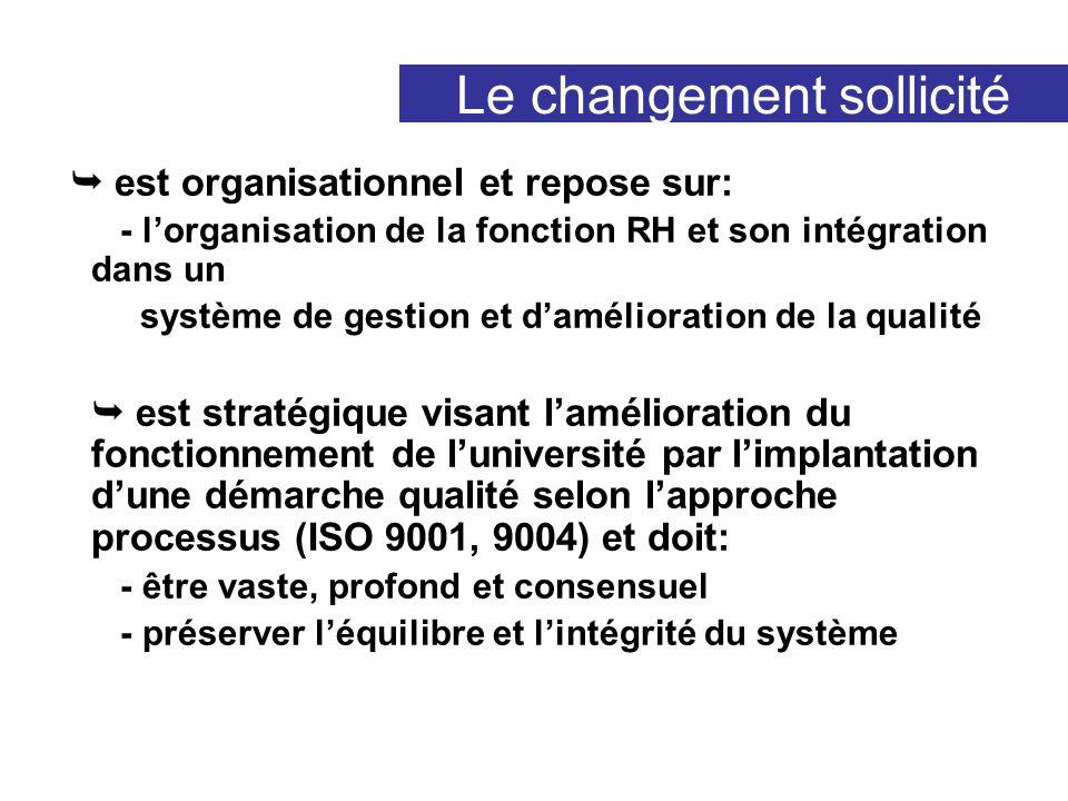 Le changement sollicité est organisationnel et repose sur: - lorganisation de la fonction RH et son intégration dans un système de gestion et damélior