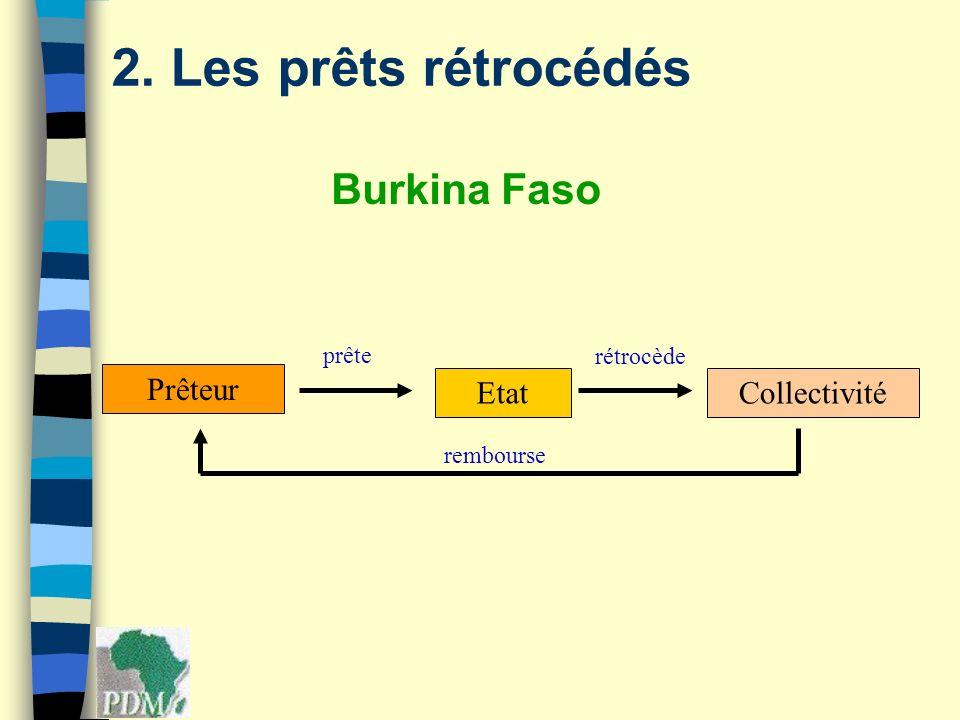 2. Les prêts rétrocédés Burkina Faso Prêteur EtatCollectivité prête rétrocède rembourse